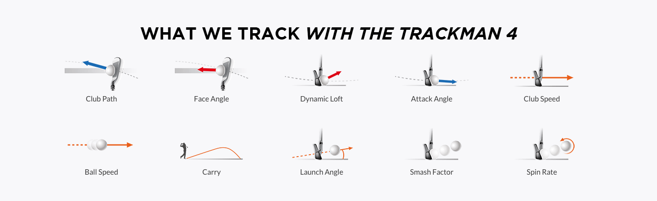 The Revolutionary Trackman 4
